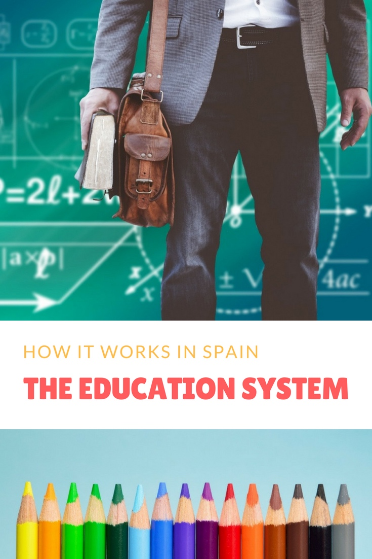 The Spanish Education System: From pre-school to University in Spain